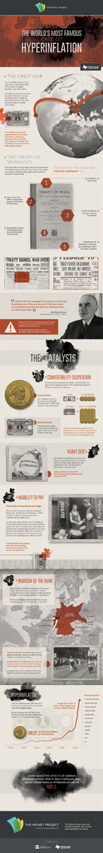 german-hyperinflation-infographic1